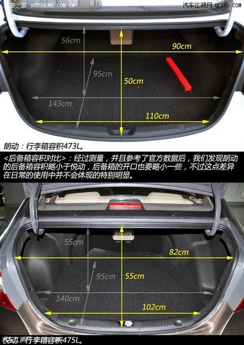 试驾体验2014款奥迪s8 2 悦者心动 北京现代伊兰特悦动试驾体验 3