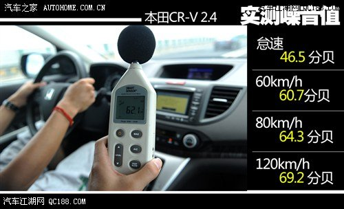 车噪音测试_车内噪音测试奇瑞瑞虎5长期测试12车内噪音
