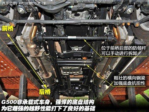 G500的梯形大梁底盘结构』-奔驰 进口 奔驰G级四驱结构详解高清图片