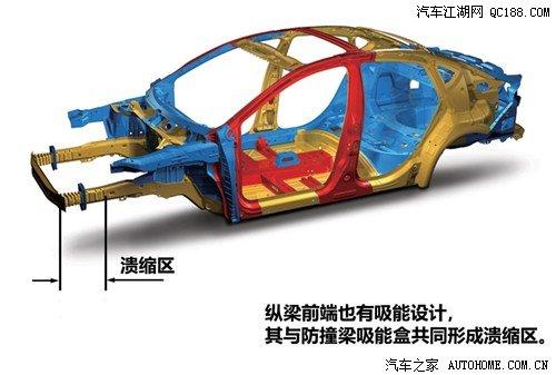 菲翔车身前端装有带吸能盒的防撞梁,与防撞梁连接的两根纵高清图片