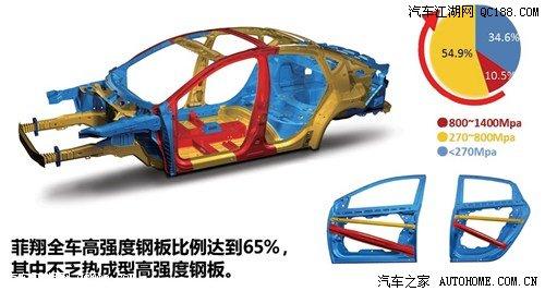 菲亚特广汽菲亚特菲翔2012款 1.4t 自动尊享版 高清图片
