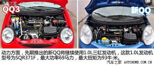 奇瑞QQ动力系统详解 权威评测 奇瑞汽车高清图片