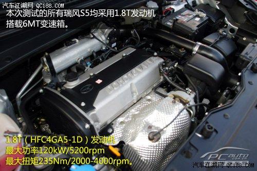 瑞风S5动力总成详解 权威评测 江淮汽车高清图片