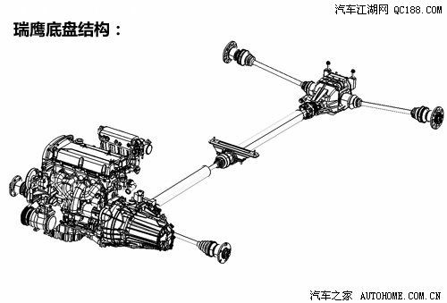 瑞鹰 >> 车型详解       瑞鹰使用的四驱系统结构比较简单,没有分动箱