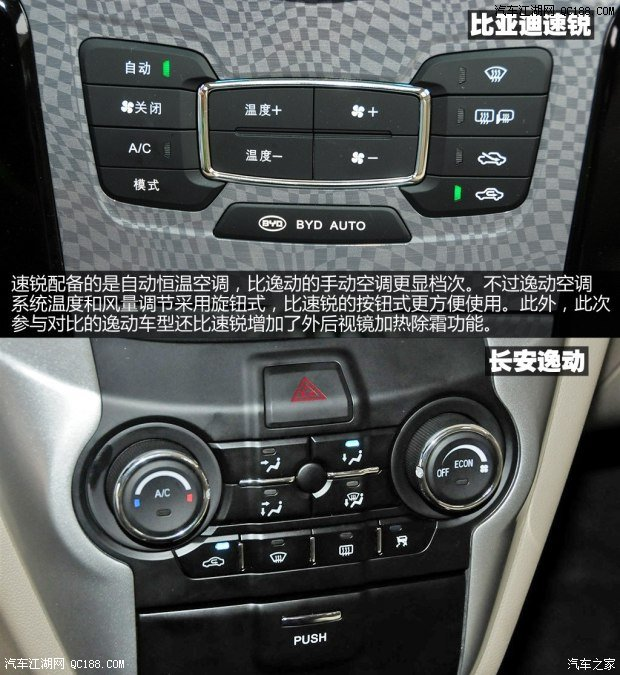 比亚迪汽车空调标志图解