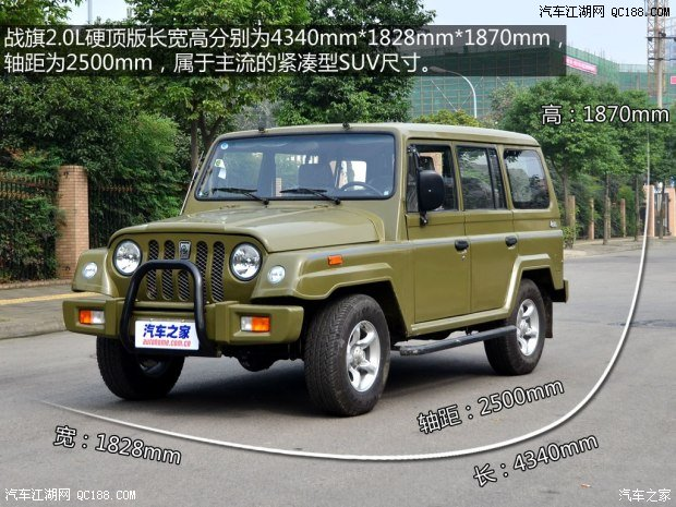 战旗车身尺寸详解 权威评测 北京汽车制造厂高清图片